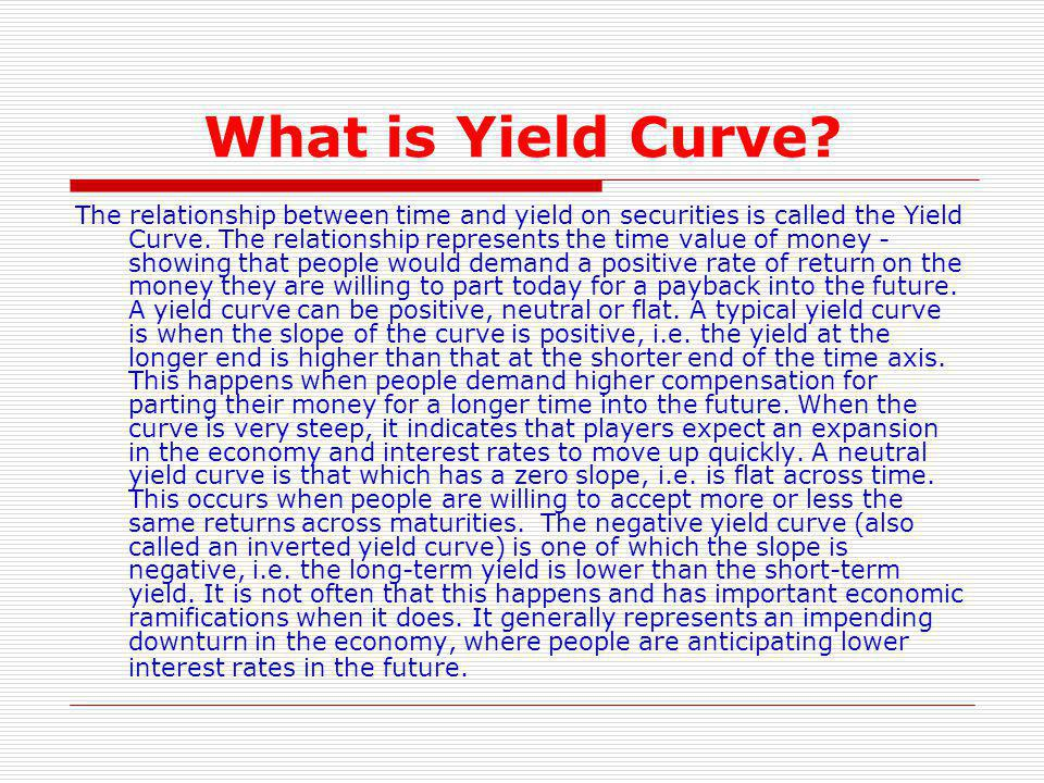 What is Yield Curve