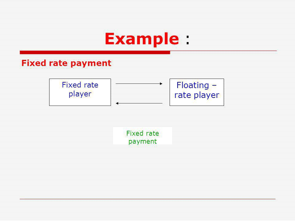 Example : Fixed rate payment Floating –rate player Fixed rate player
