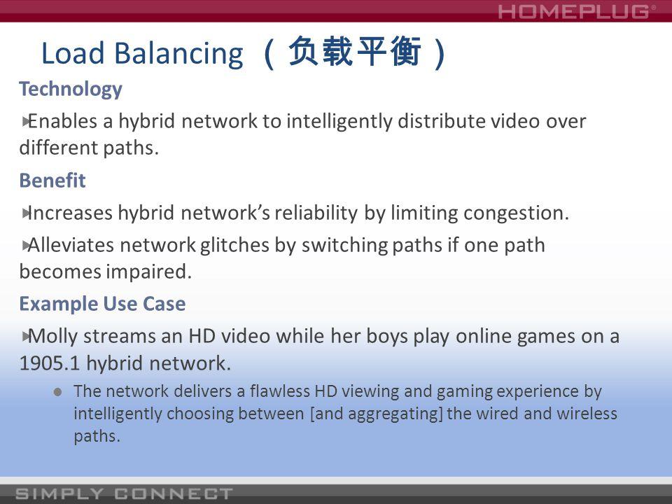 Load Balancing (负载平衡) Technology