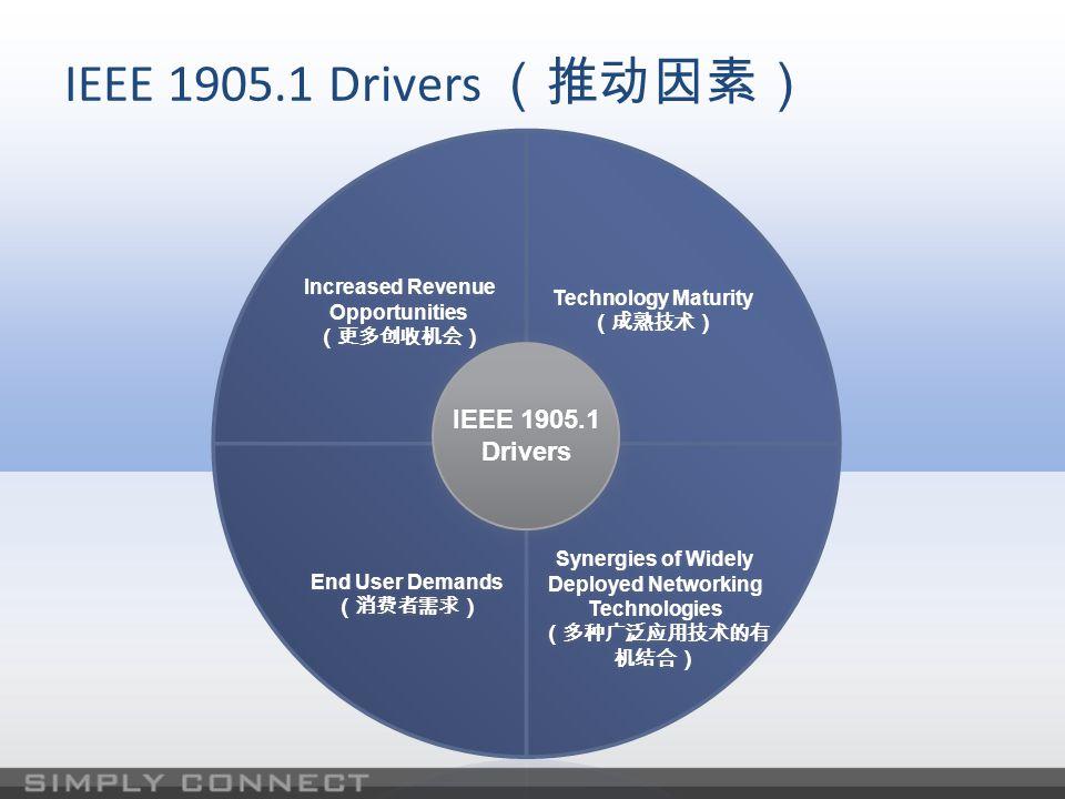 IEEE 1905.1 Drivers (推动因素) IEEE 1905.1 Drivers
