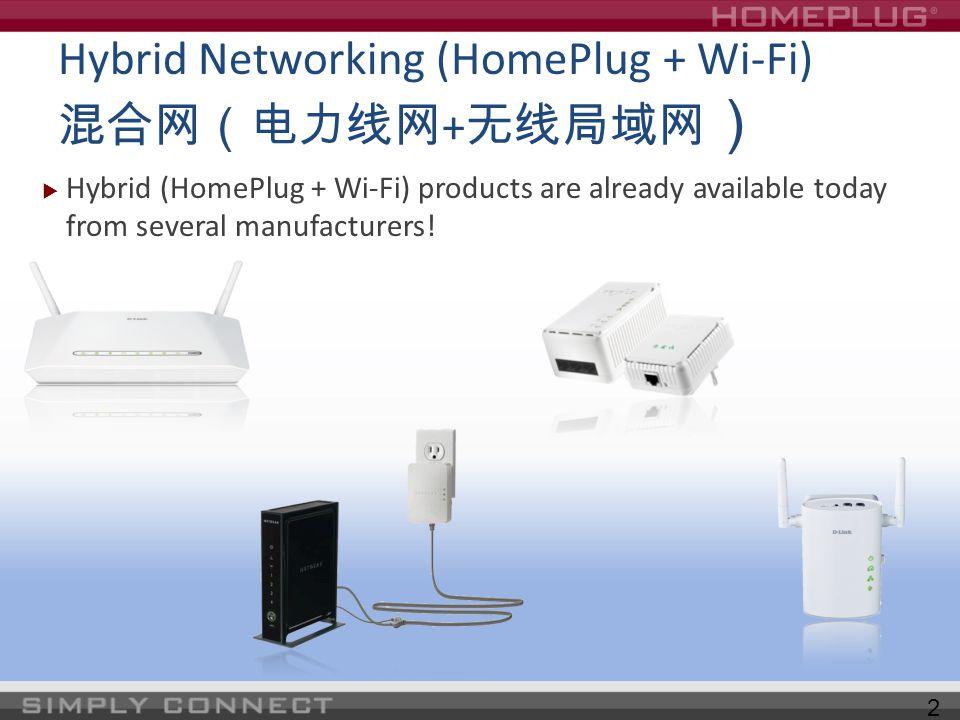Hybrid Networking (HomePlug + Wi-Fi) 混合网(电力线网+无线局域网)