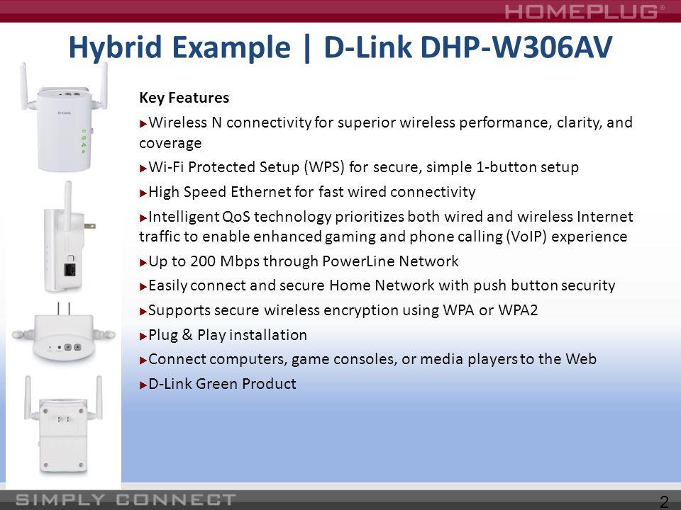 Hybrid Example | D-Link DHP-W306AV