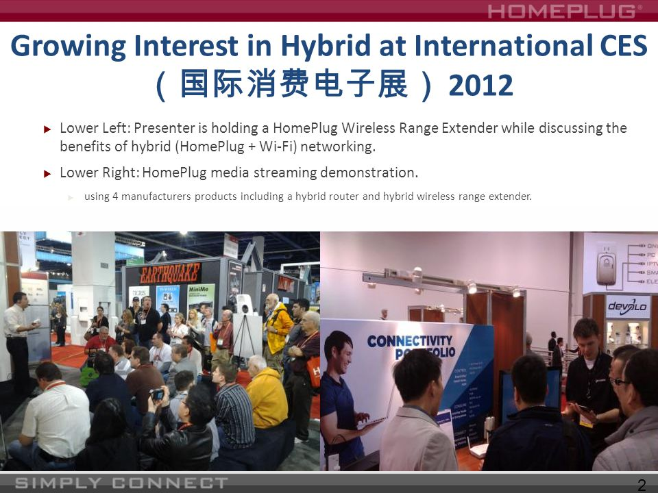 Growing Interest in Hybrid at International CES (国际消费电子展) 2012