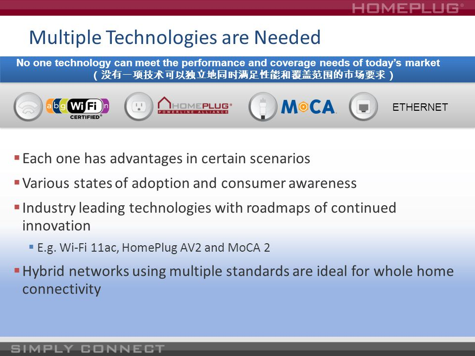 Multiple Technologies are Needed