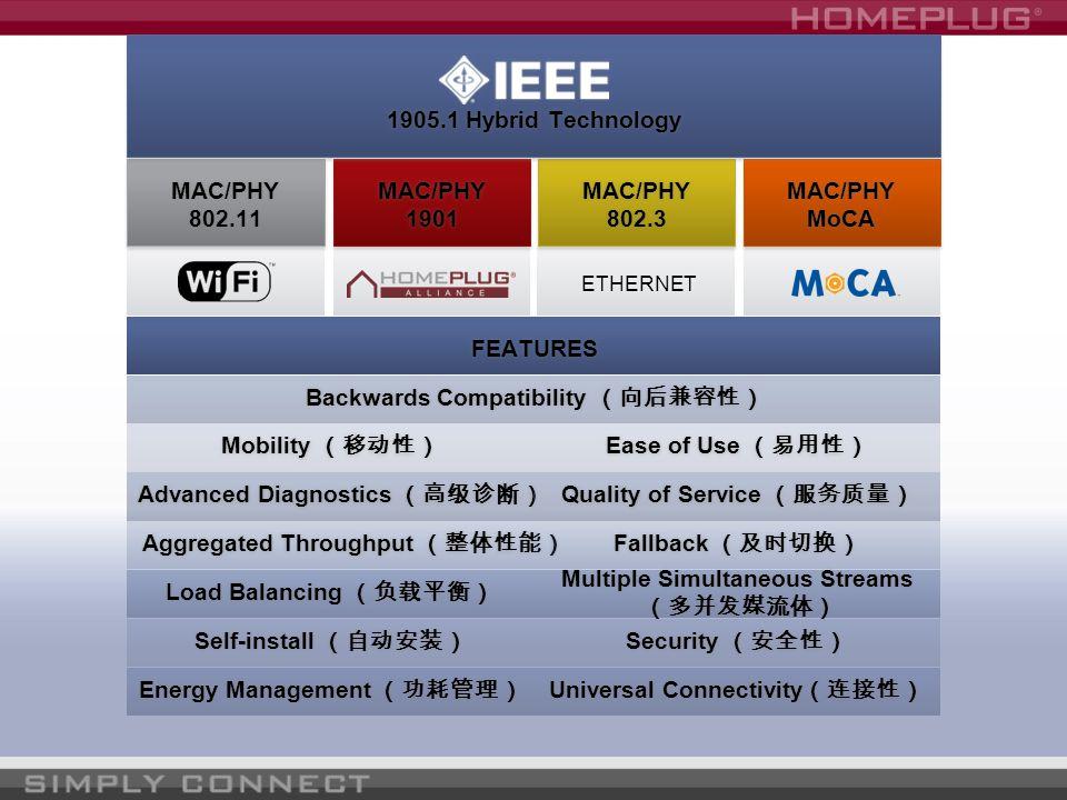 Backwards Compatibility (向后兼容性)