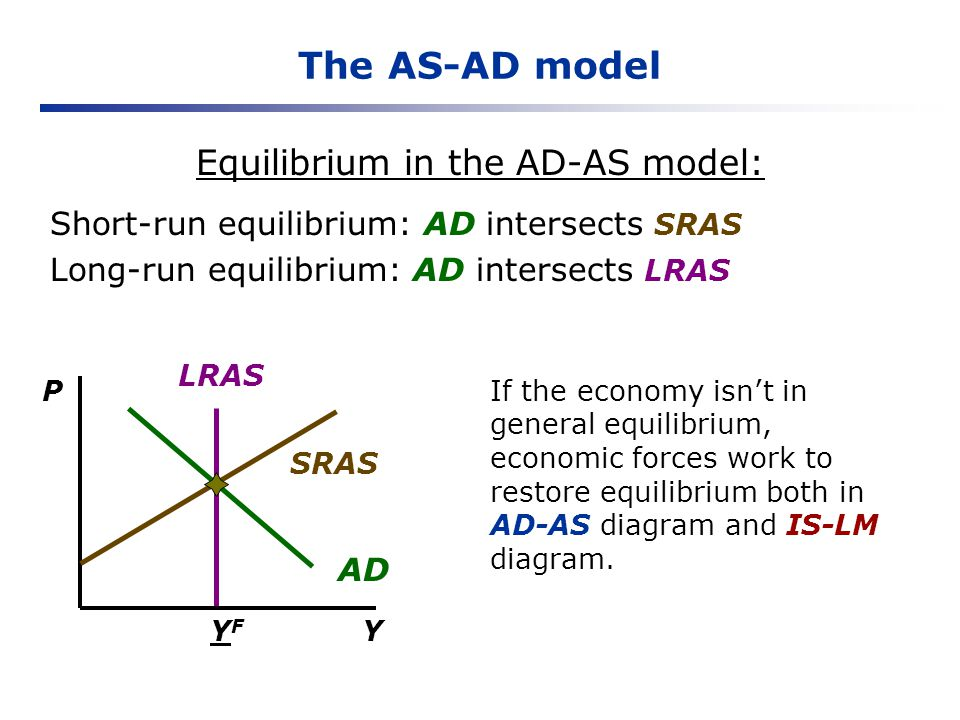 Equilibrium in the AD-AS model: