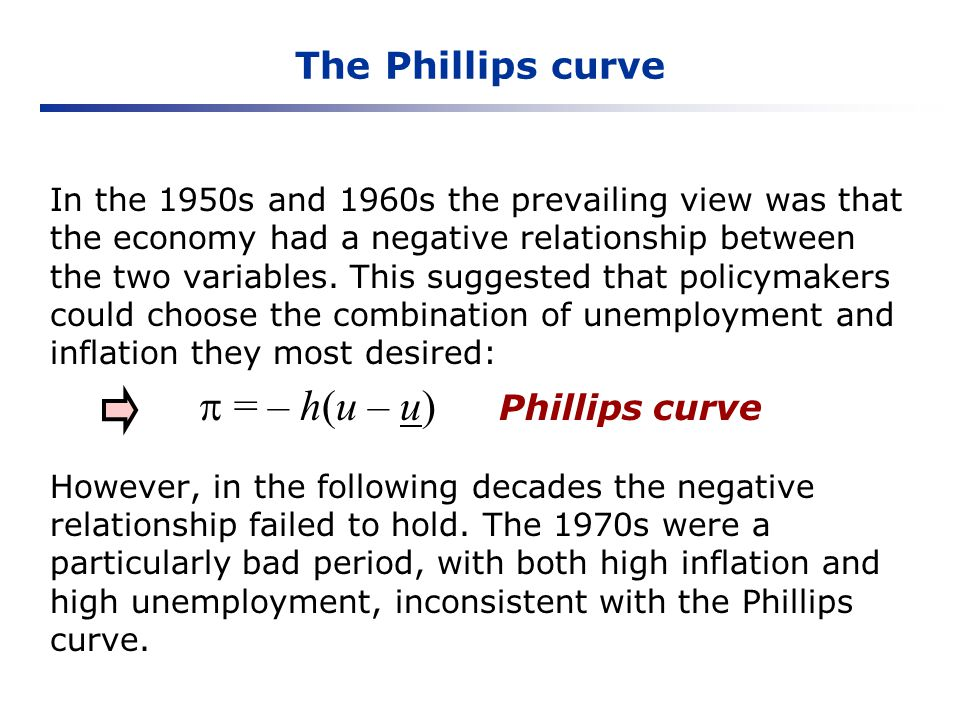 = – h(u – u) Phillips curve