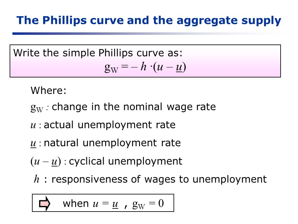 The Phillips curve and the aggregate supply