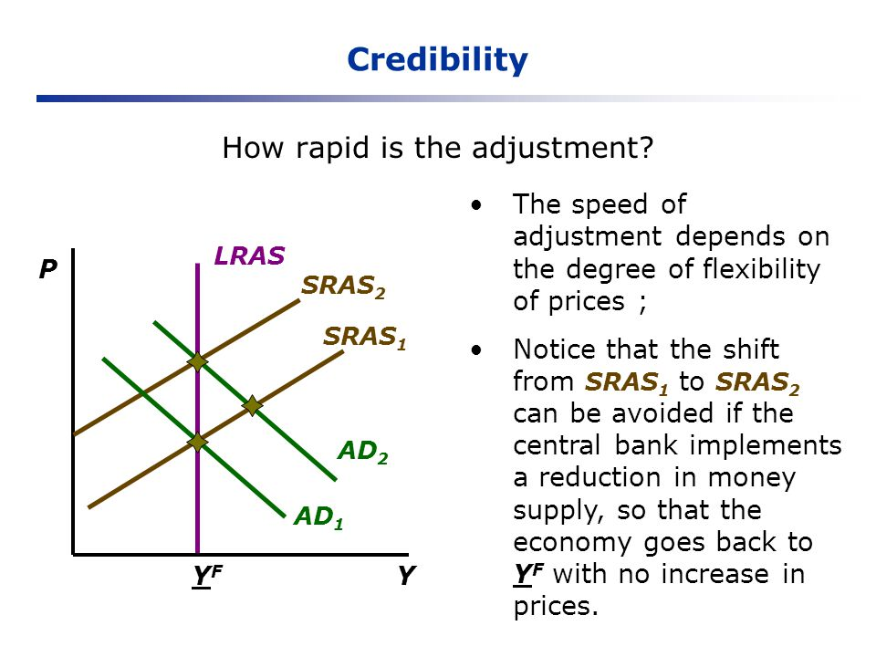 How rapid is the adjustment