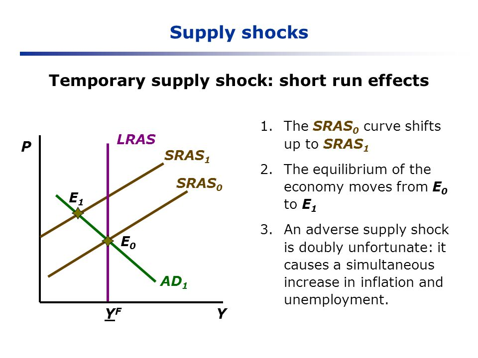 Temporary supply shock: short run effects
