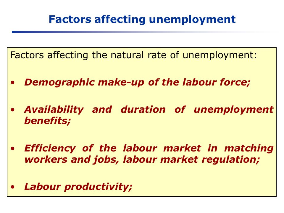 Factors affecting unemployment