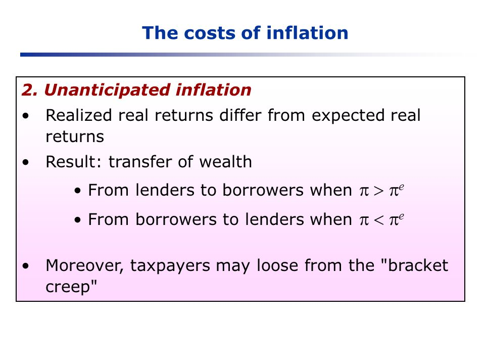 The costs of inflation 2. Unanticipated inflation