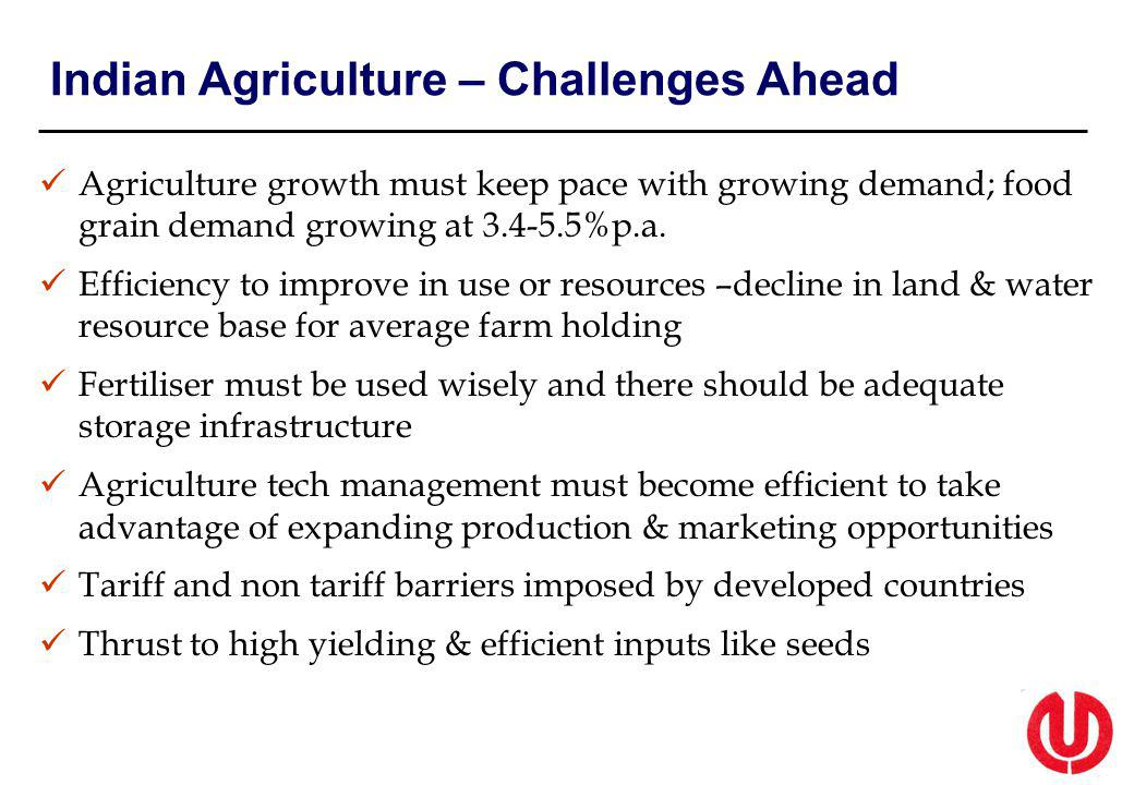 Indian Agriculture – Challenges Ahead