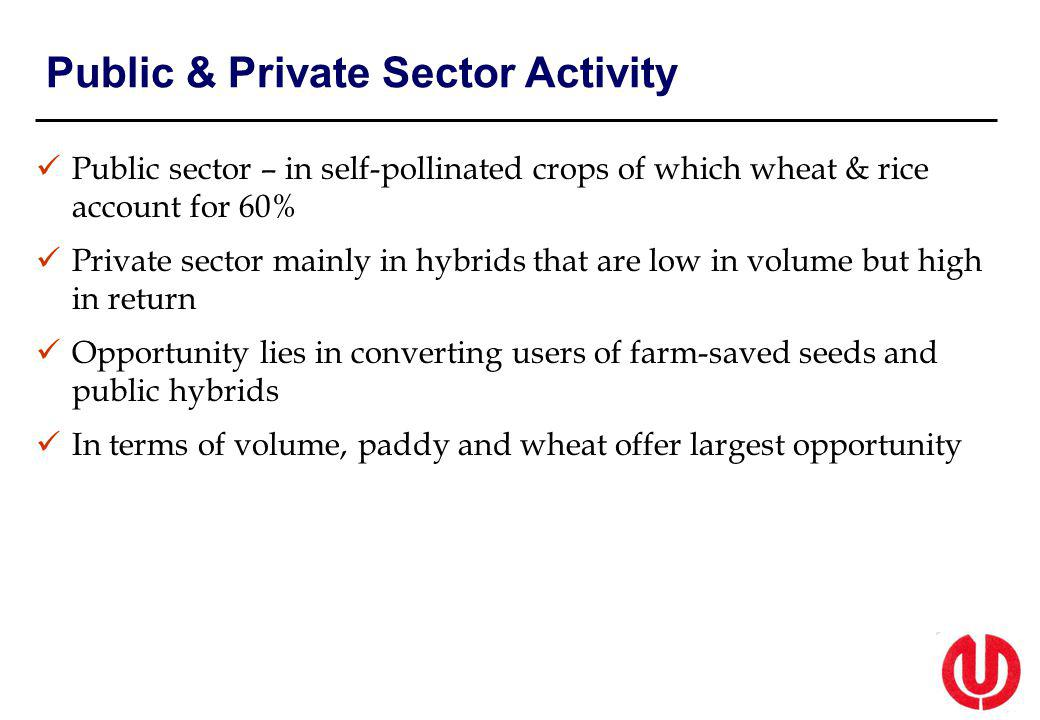 Public & Private Sector Activity