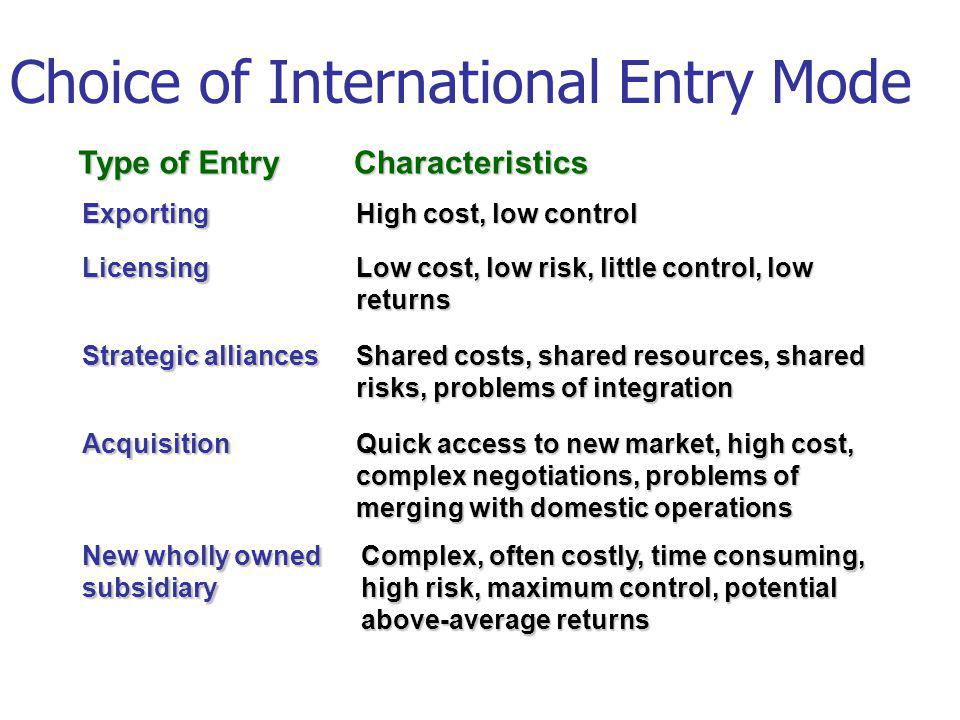 Choice of International Entry Mode