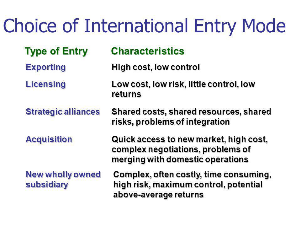 Choice of International Entry Mode