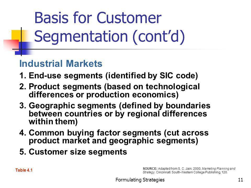Basis for Customer Segmentation (cont'd)