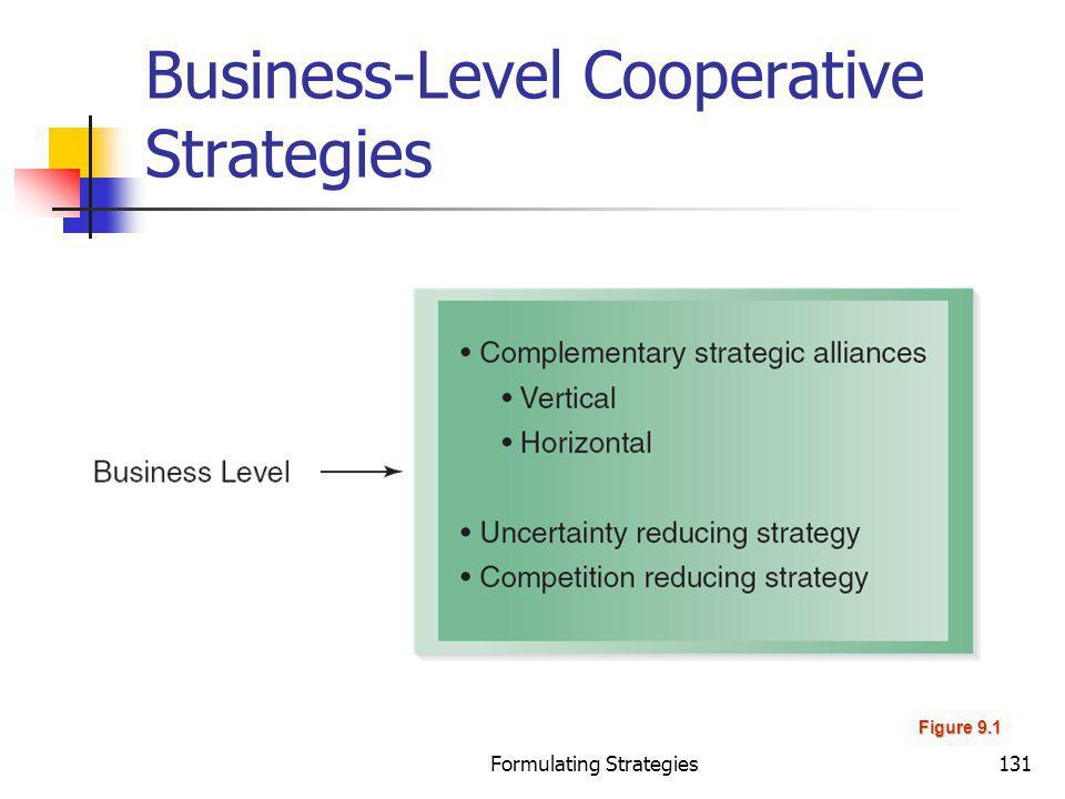 Business-Level Cooperative Strategies