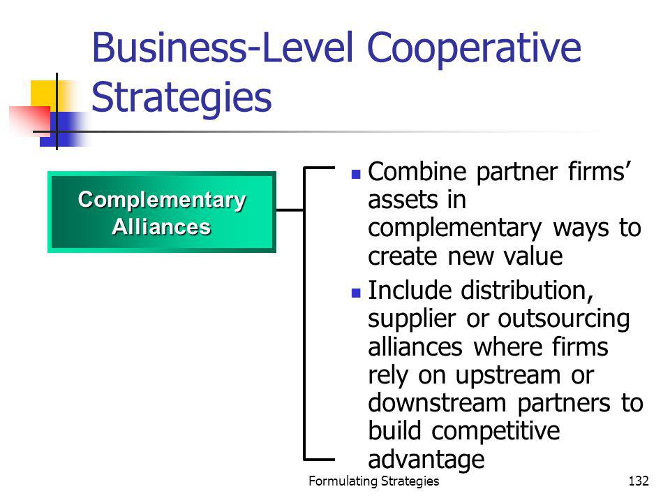 Business-Level Cooperative Strategies