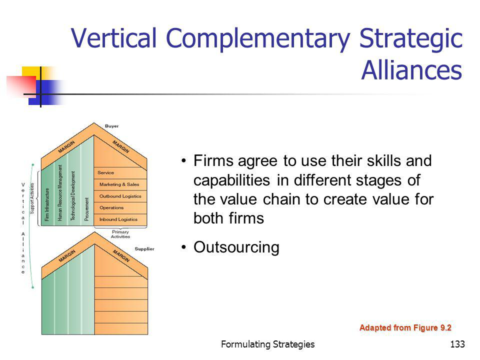 Vertical Complementary Strategic Alliances