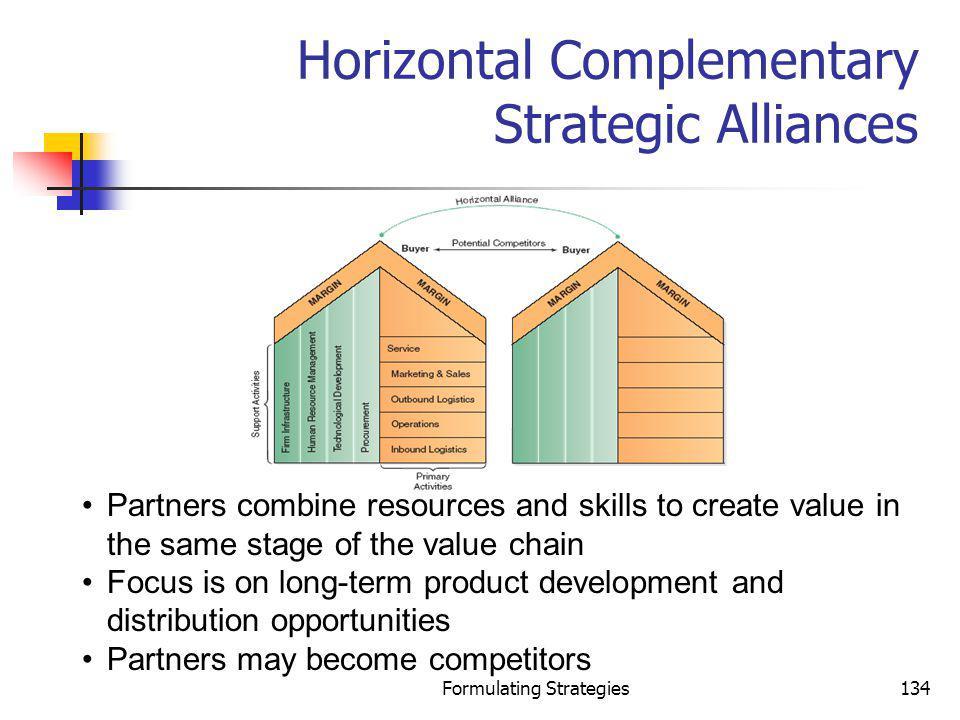 Horizontal Complementary Strategic Alliances