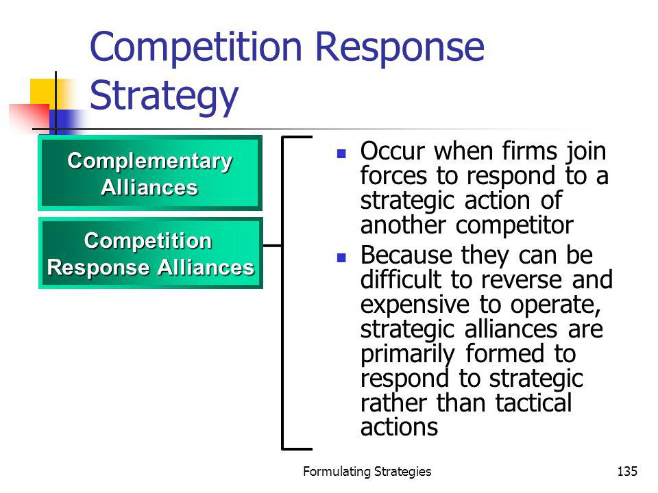 Competition Response Strategy