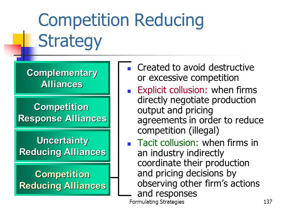Competition Reducing Strategy