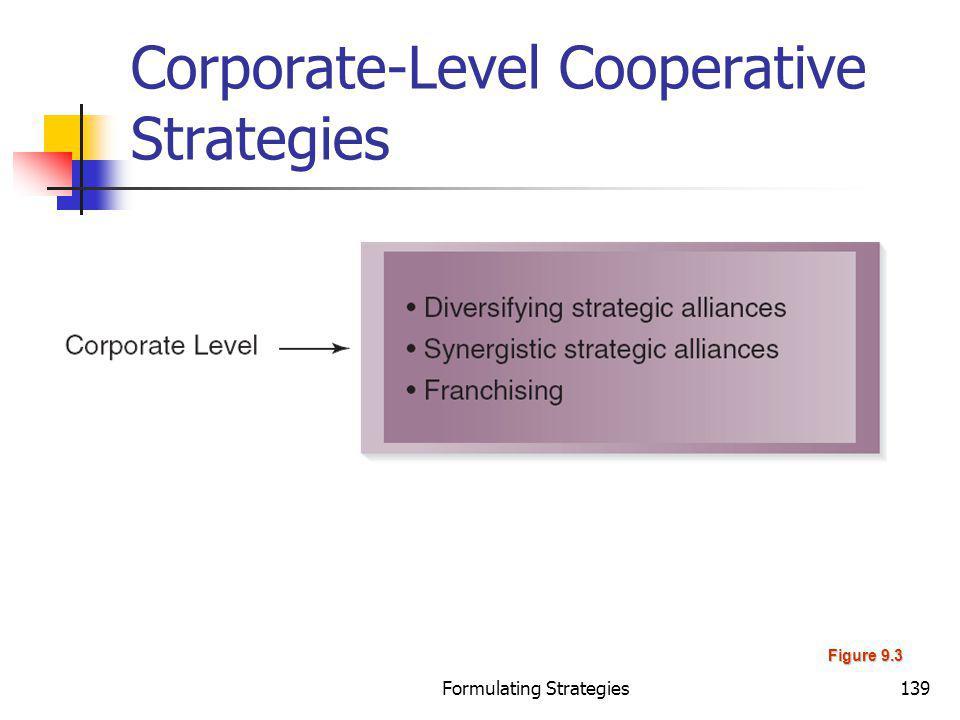 Corporate-Level Cooperative Strategies