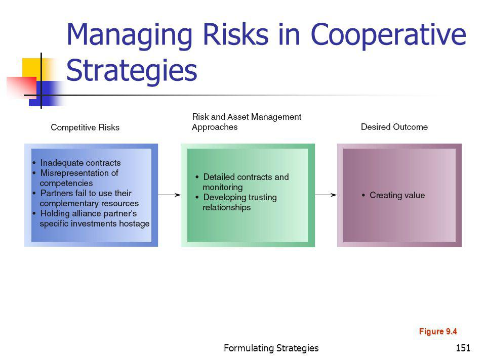Managing Risks in Cooperative Strategies