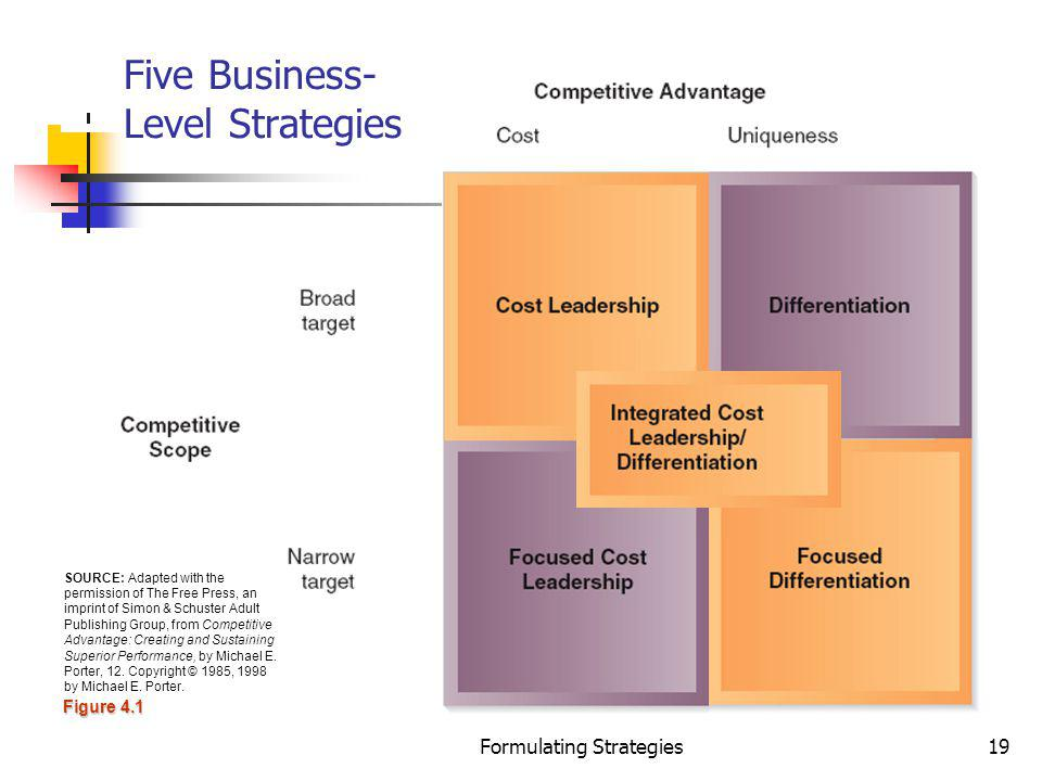 Five Business-Level Strategies