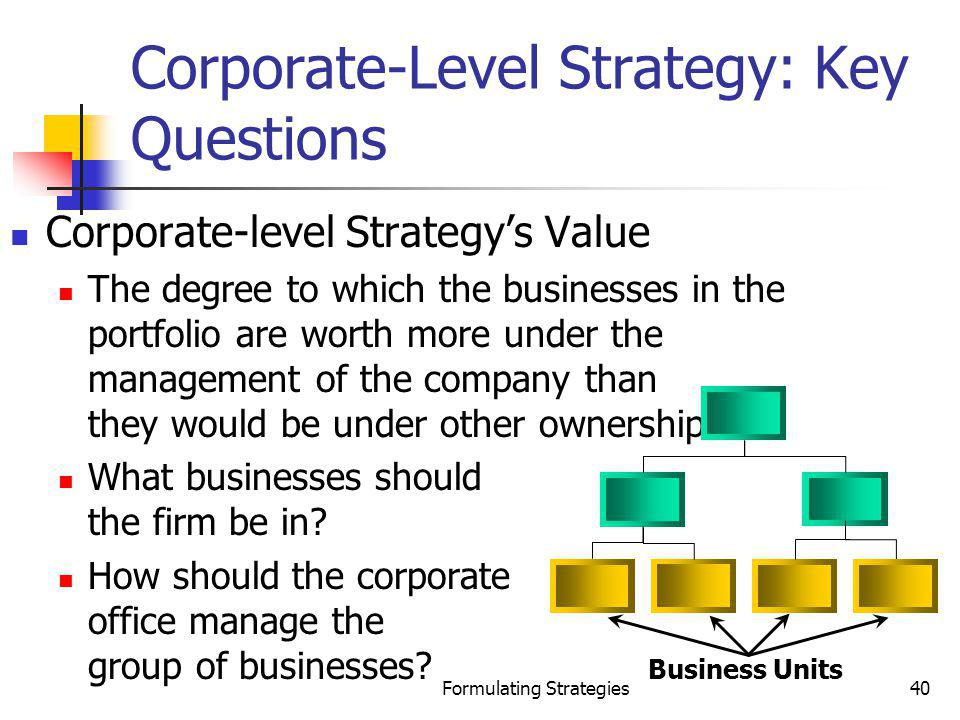 Corporate-Level Strategy: Key Questions