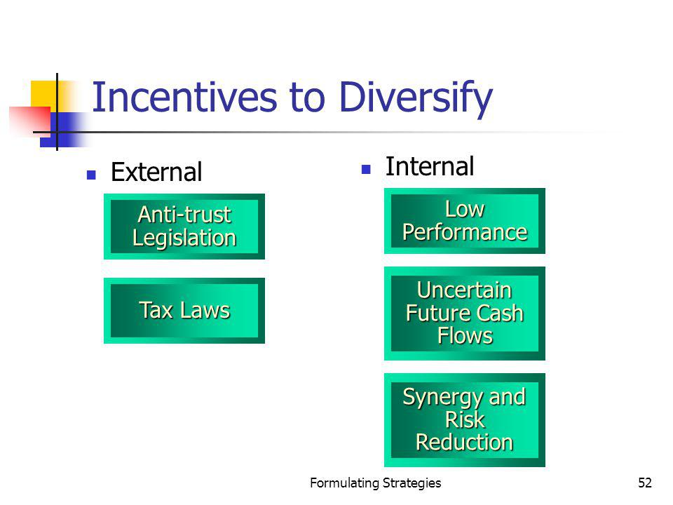Incentives to Diversify