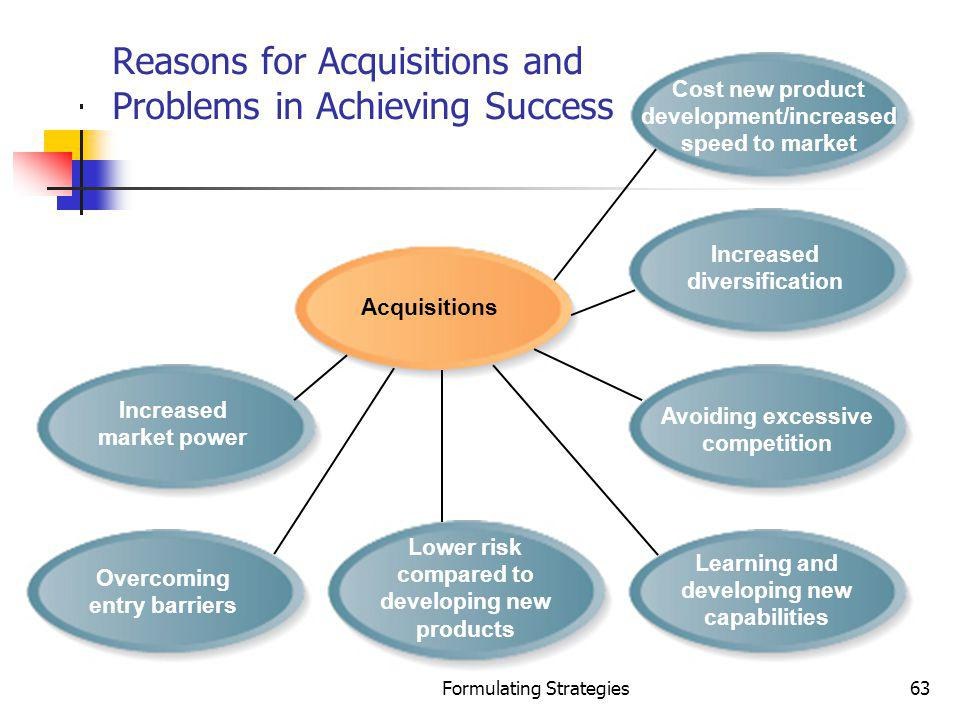 Reasons for Acquisitions and Problems in Achieving Success