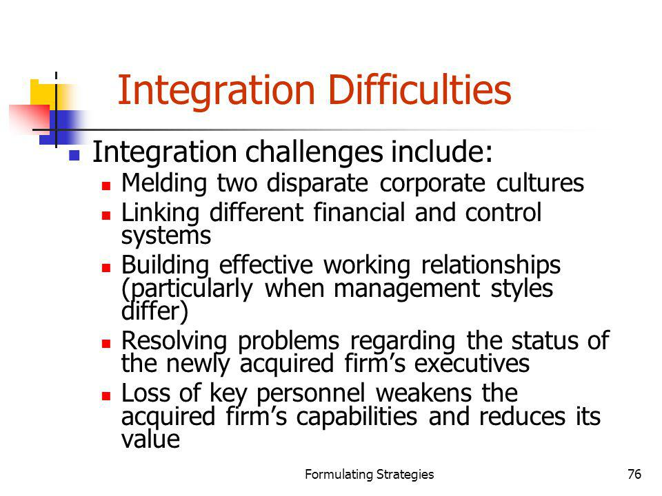 Integration Difficulties