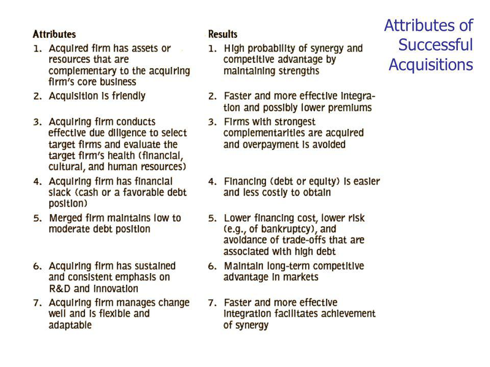 Attributes of Successful Acquisitions