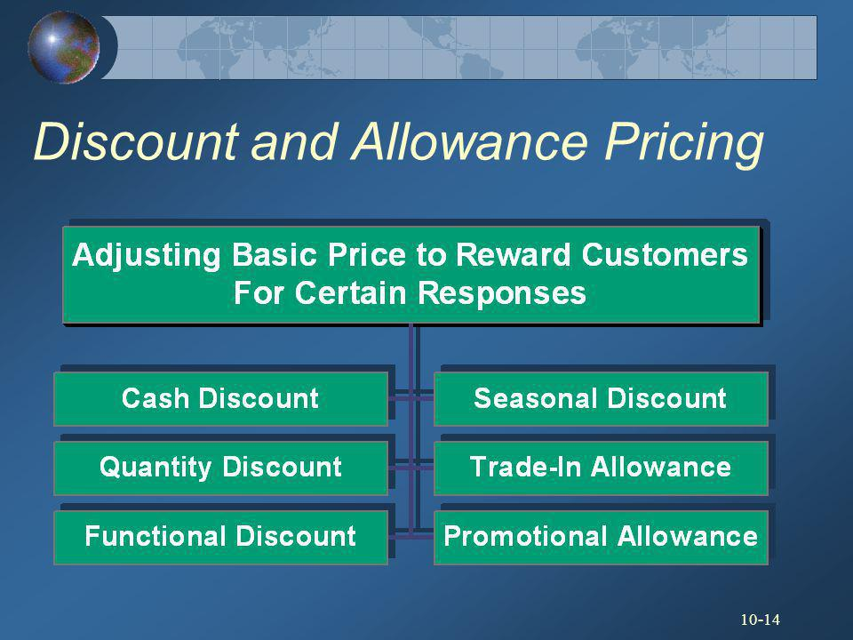 Discount and Allowance Pricing