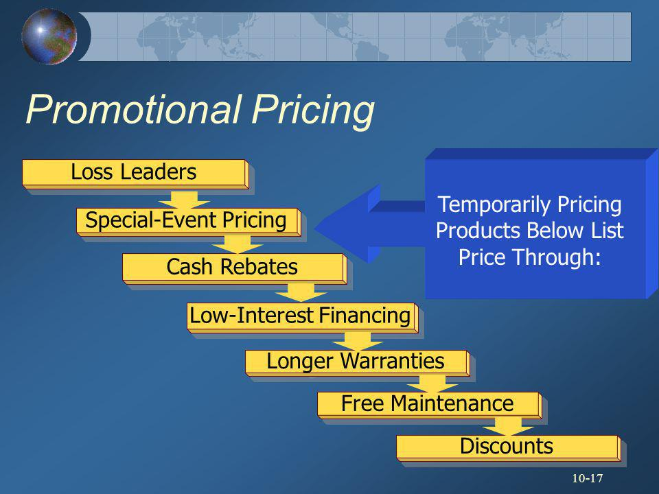 Promotional Pricing Loss Leaders Special-Event Pricing