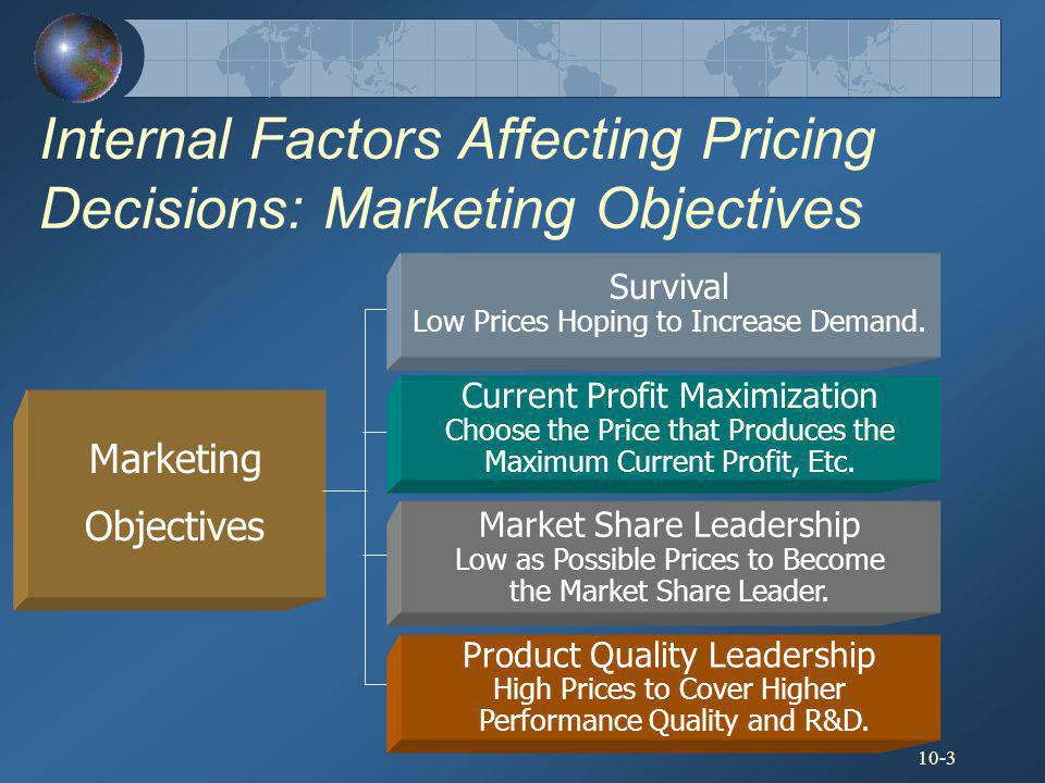 Internal Factors Affecting Pricing Decisions: Marketing Objectives