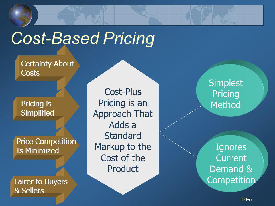 Cost-Based Pricing Certainty About Costs. Factors. Situational. Unexpected. Attitudes. of. Others.