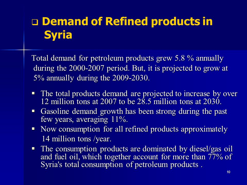 Demand of Refined products in Syria