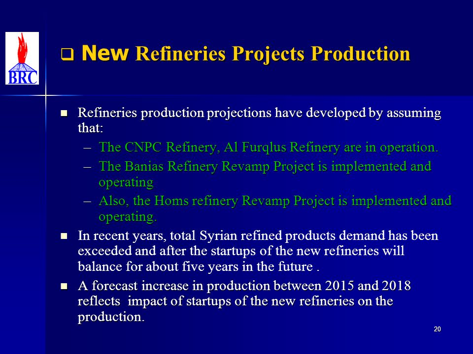 New Refineries Projects Production