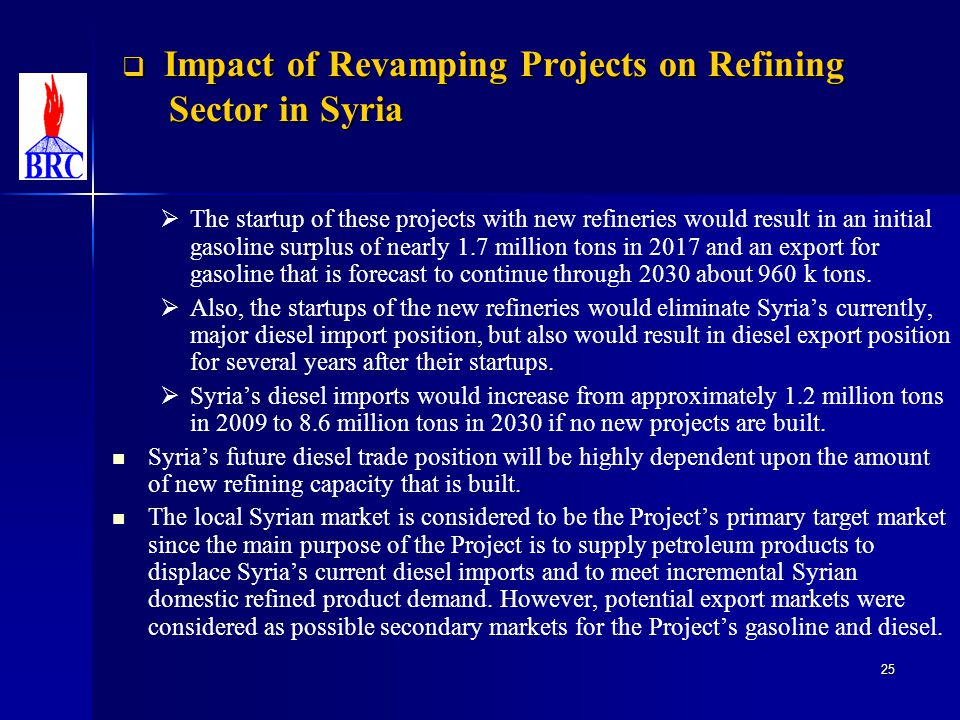 Impact of Revamping Projects on Refining Sector in Syria
