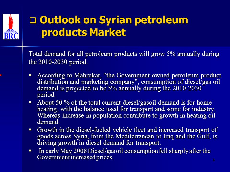 Outlook on Syrian petroleum products Market