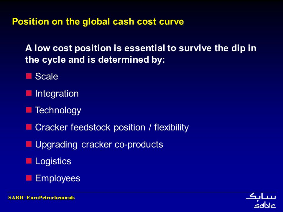 Position on the global cash cost curve