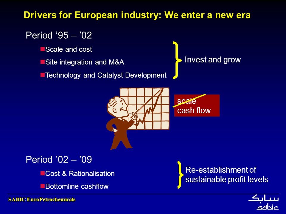 Drivers for European industry: We enter a new era