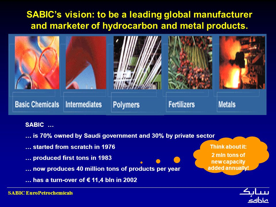 SABIC's vision: to be a leading global manufacturer