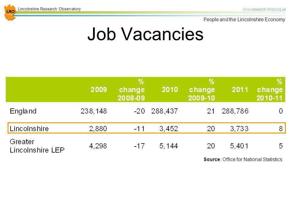 Job Vacancies These are Jobcentre Plus figures, with the job centre capturing around a third of all job vacancies advertised.