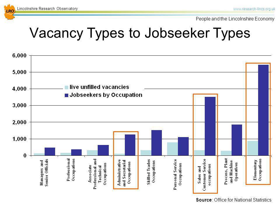 Vacancy Types to Jobseeker Types