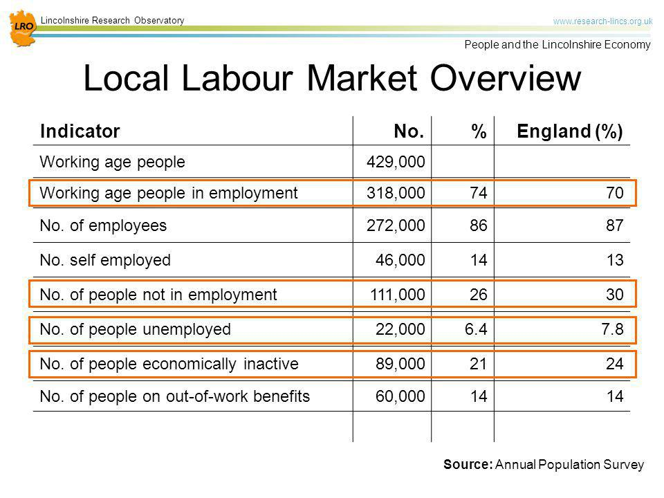 Local Labour Market Overview
