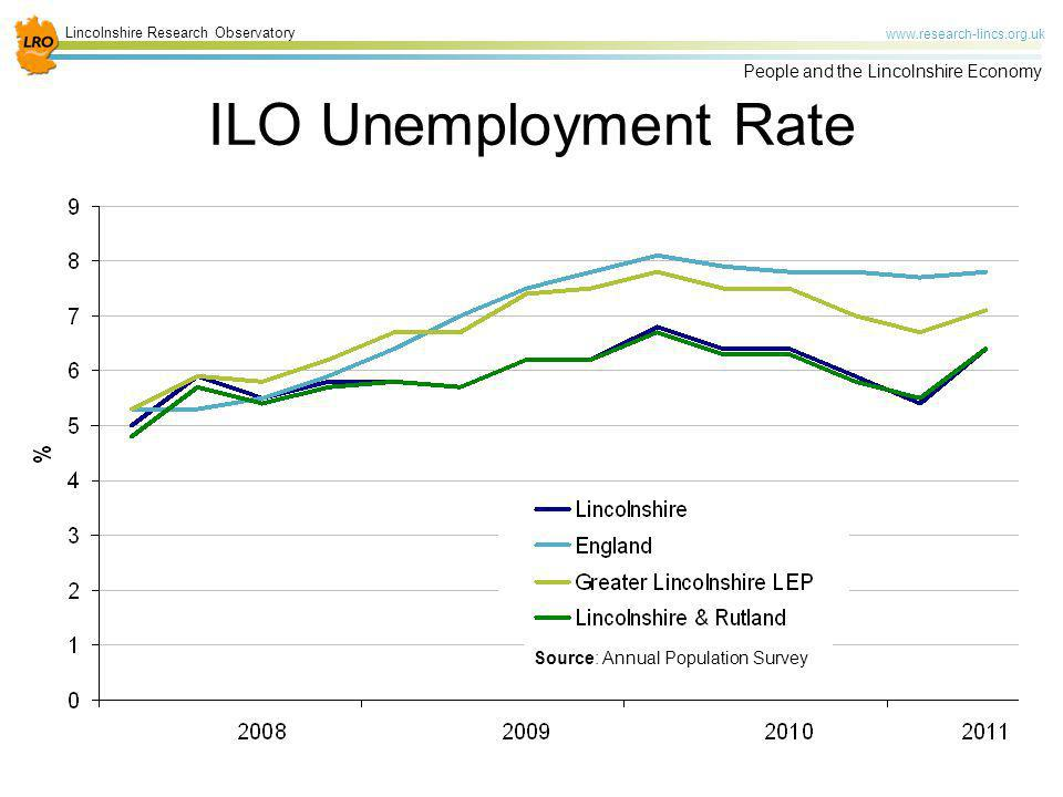 ILO Unemployment Rate This is measure of unemployment which is preferred by government and subsequently is the one that gets reported on the news.